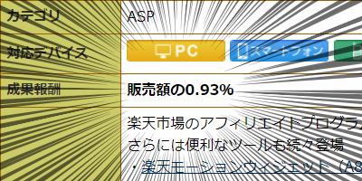 A8.netでの楽天アフィリエイトの料率の低さを表した画像