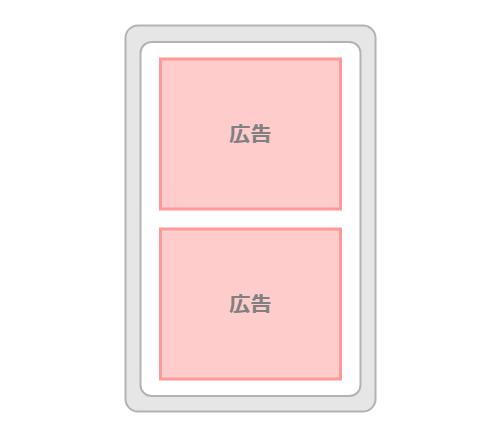 スマホでのダブルレクタングル広告の配置例の図