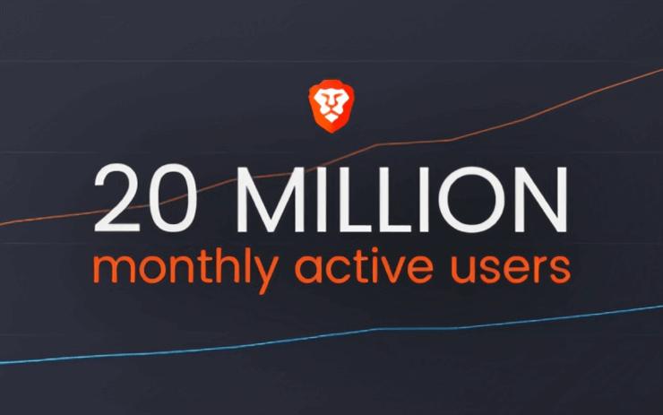 ついにBraveブラウザのユーザー数が2000万人超え。ブロガー・YouTuberが取るべき対策を考えてみた